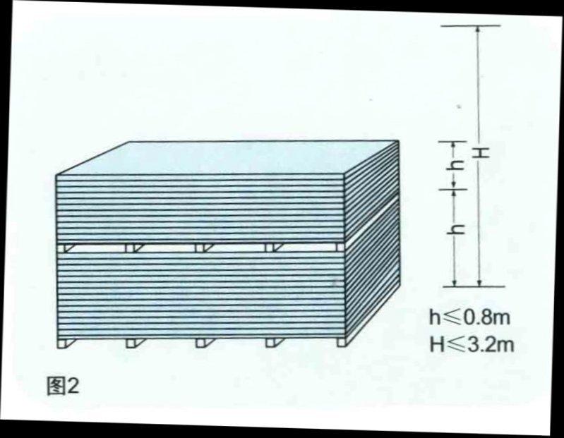 纤维水泥压力板存放标准